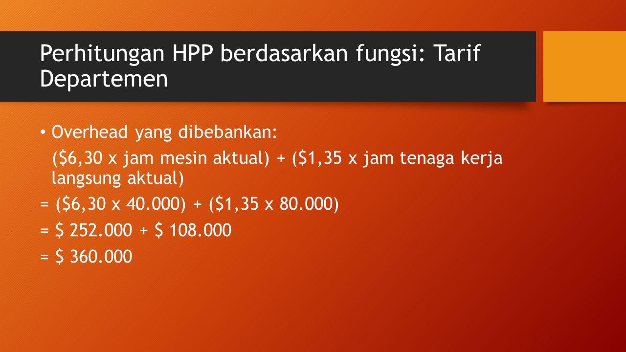 Perhitungan HPP berdasarkan fungsi: Tarif Departemen Overhead yang dibebankan: ($6,30 x jam mesin aktual) + ($1,35 x jam tenaga kerja langsung aktual)