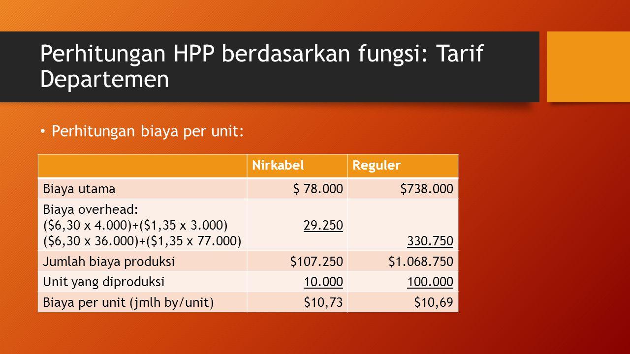 Perhitungan HPP berdasarkan fungsi: Tarif Departemen Perhitungan biaya per unit: NirkabelReguler Biaya utama$ 78.000$738.000 Biaya overhead: ($6,30 x