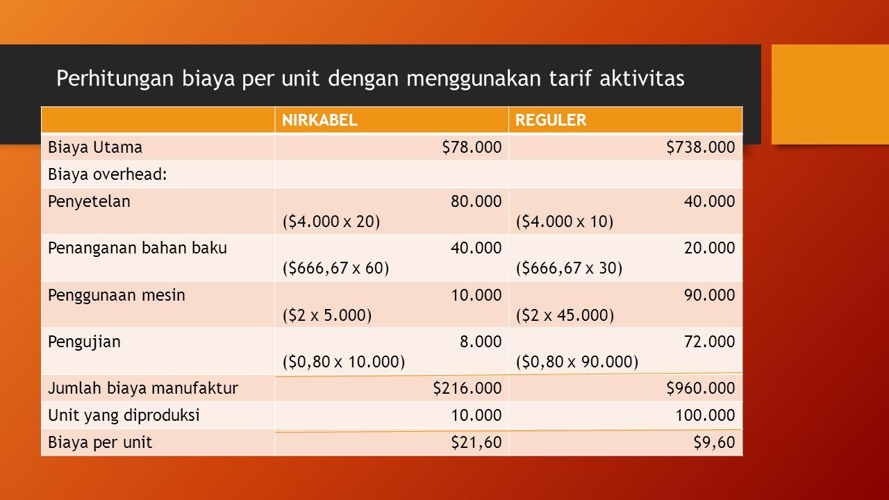 Perhitungan biaya per unit dengan menggunakan tarif aktivitas NIRKABELREGULER Biaya Utama$78.000$738.000 Biaya overhead: Penyetelan80.000 ($4.000 x 20