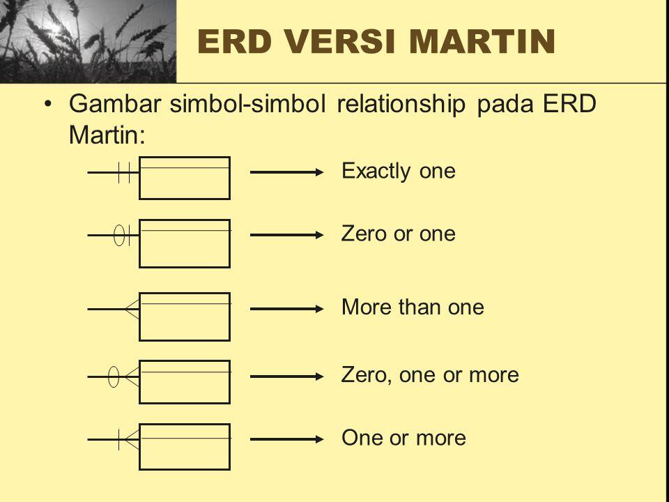 ERD VERSI MARTIN Gambar simbol-simbol relationship pada ERD Martin: Exactly one One or more Zero, one or more More than one Zero or one