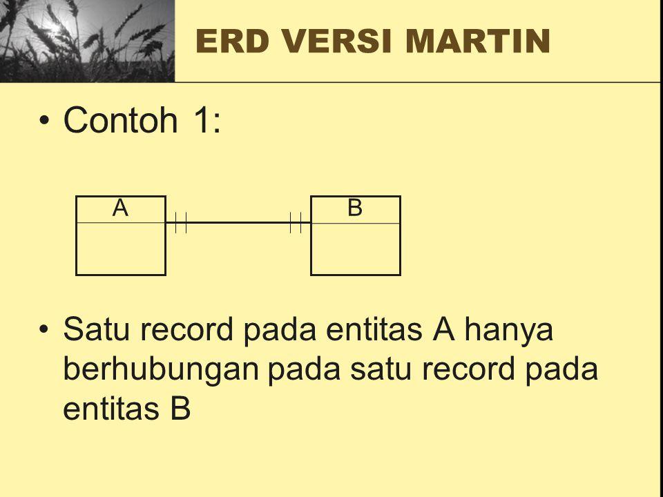 ERD VERSI MARTIN Contoh 1: Satu record pada entitas A hanya berhubungan pada satu record pada entitas B BA