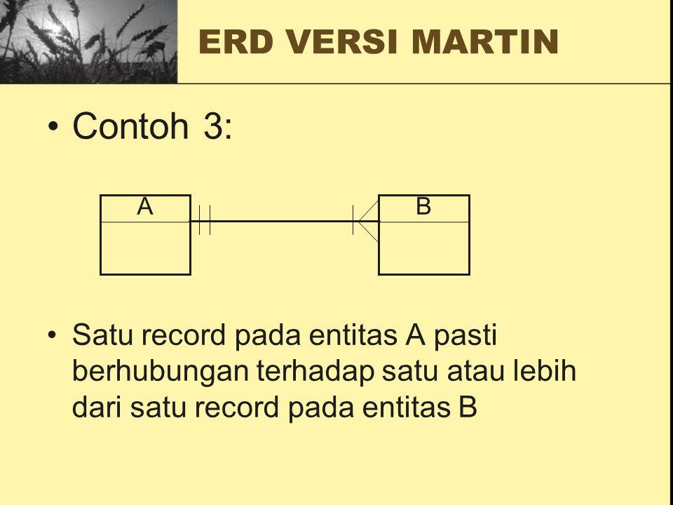 Contoh 3: Satu record pada entitas A pasti berhubungan terhadap satu atau lebih dari satu record pada entitas B BA