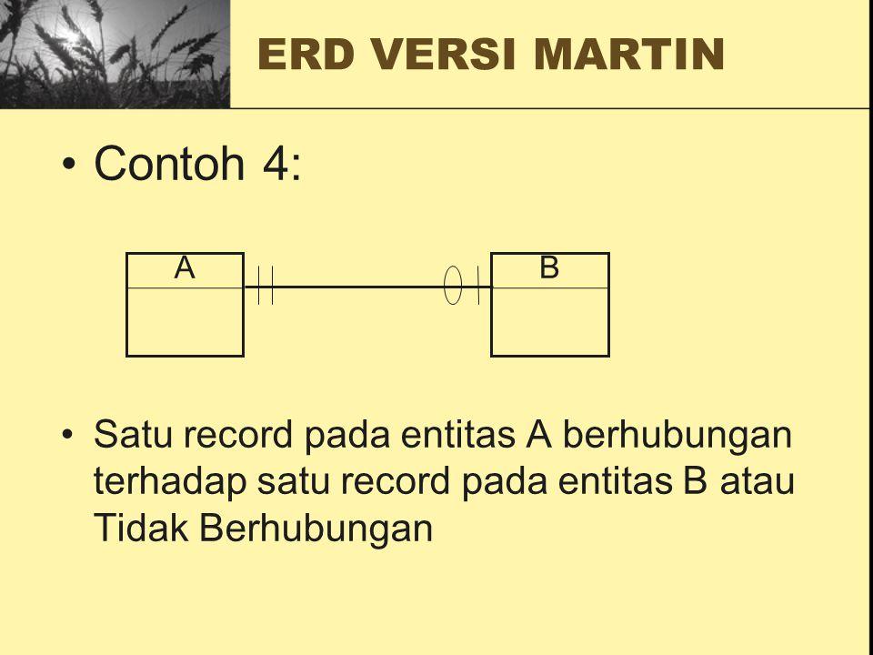 Contoh 4: Satu record pada entitas A berhubungan terhadap satu record pada entitas B atau Tidak Berhubungan BA