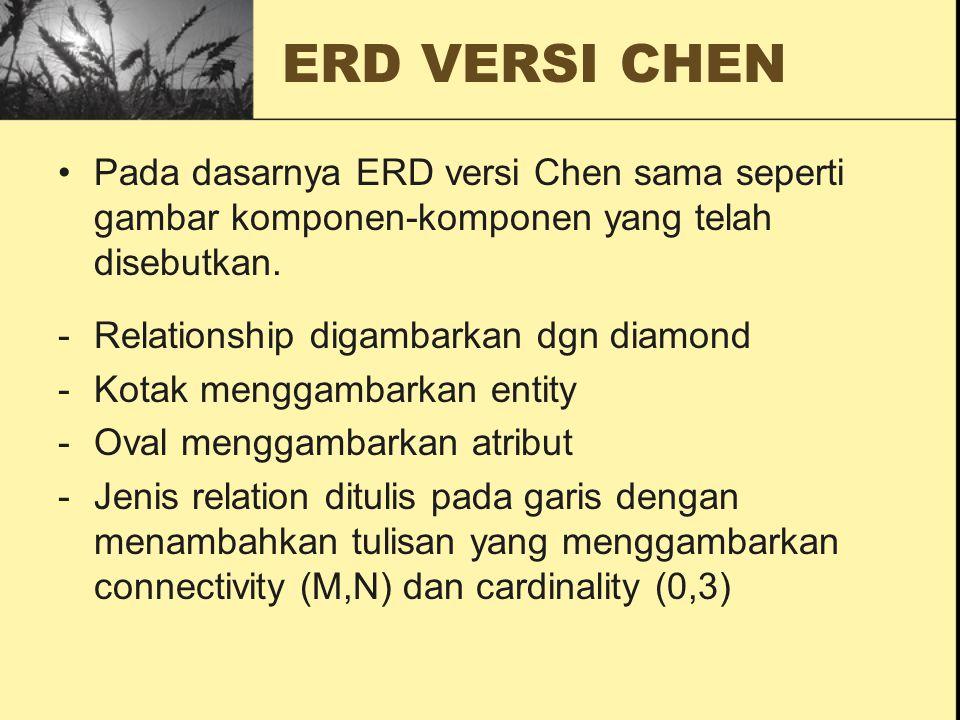 ERD VERSI CHEN Pada dasarnya ERD versi Chen sama seperti gambar komponen-komponen yang telah disebutkan. -Relationship digambarkan dgn diamond -Kotak