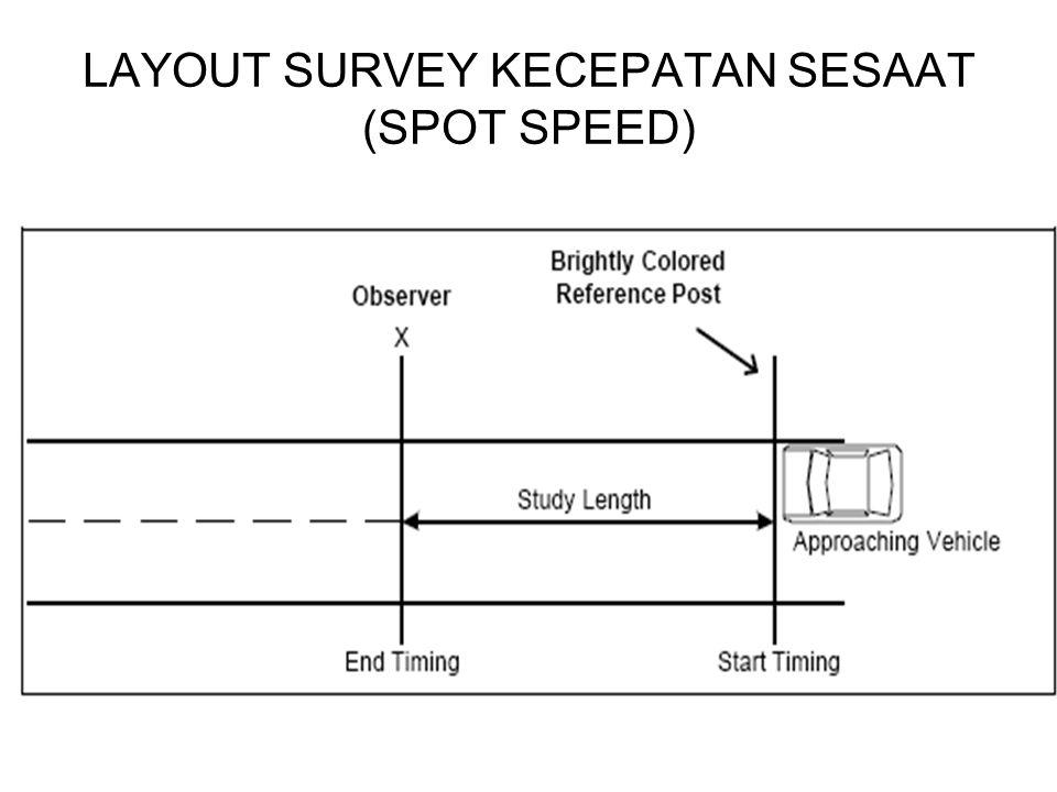 LAYOUT SURVEY KECEPATAN SESAAT (SPOT SPEED)