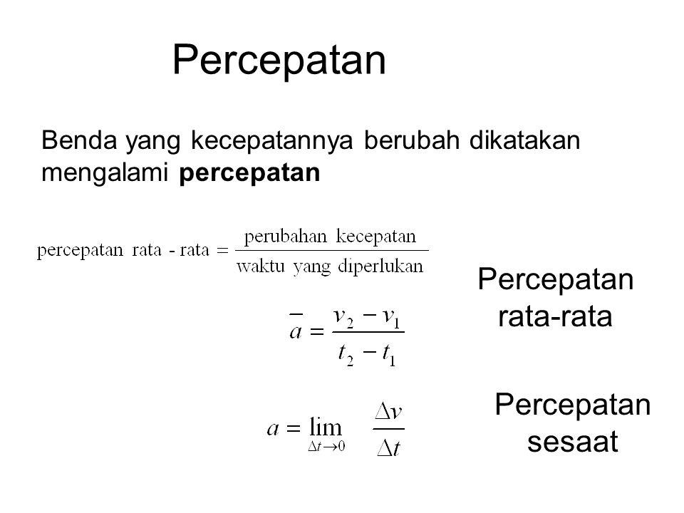 Contoh Kecepatan & Percepatan a)Jika kecepatan benda adalah nol, apakah percepatannya juga nol.