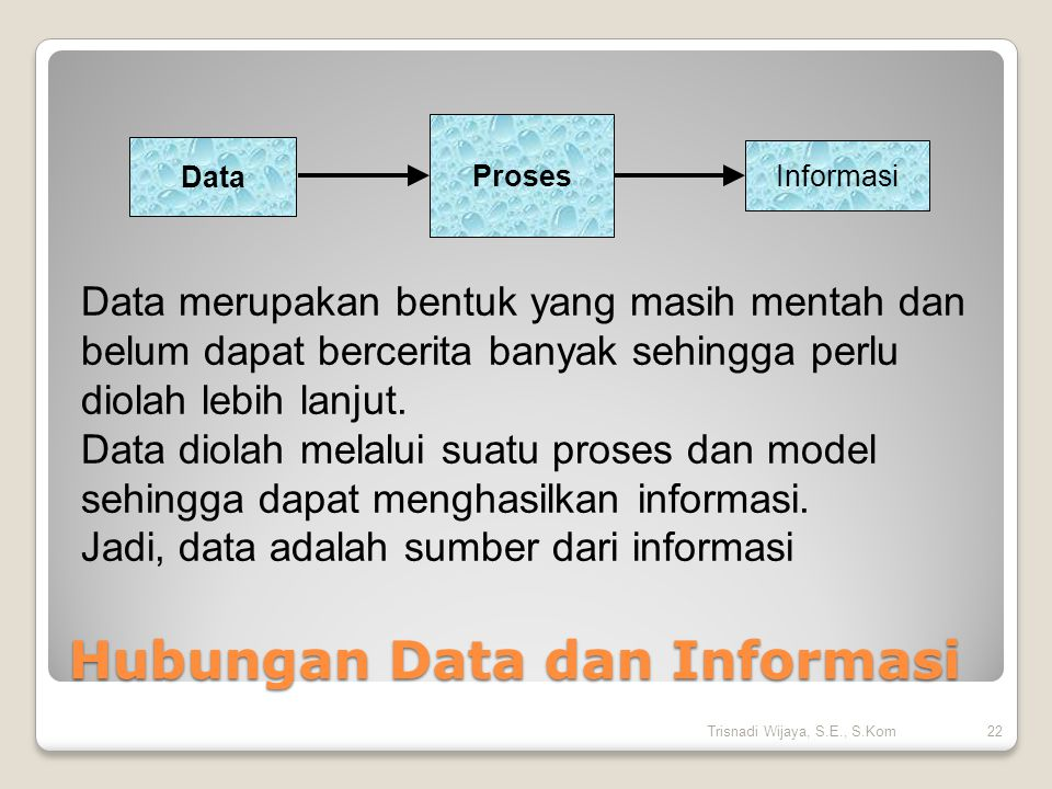Hubungan Data dan Informasi Data Proses Informasi Data merupakan bentuk yang masih mentah dan belum dapat bercerita banyak sehingga perlu diolah lebih lanjut.
