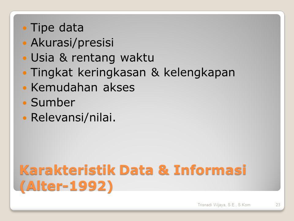 Karakteristik Data & Informasi (Alter-1992) Tipe data Akurasi/presisi Usia & rentang waktu Tingkat keringkasan & kelengkapan Kemudahan akses Sumber Relevansi/nilai.