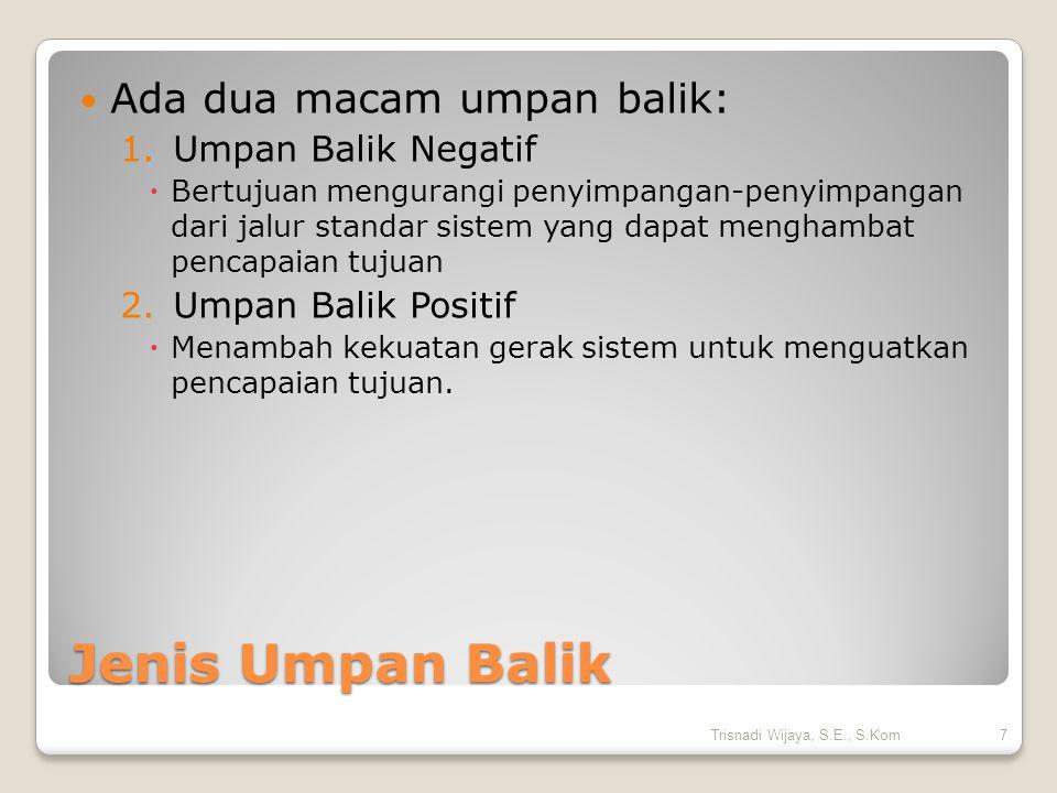 NPM: 2005.12.3456 Nama: Ani Risma Waty Alamat: Jl.Jend.