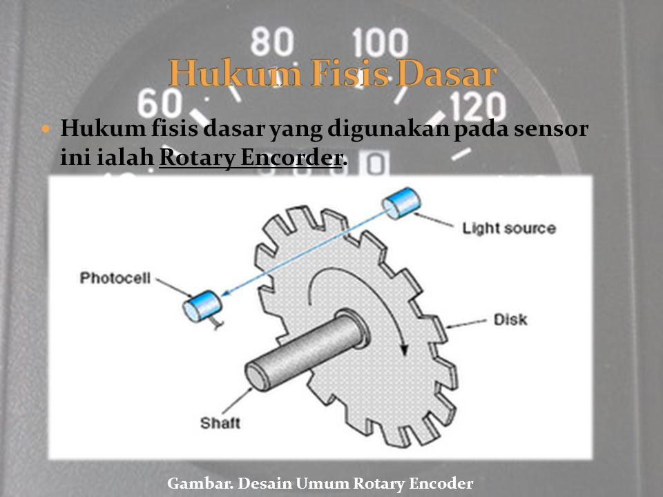 Hukum fisis dasar yang digunakan pada sensor ini ialah Rotary Encorder.