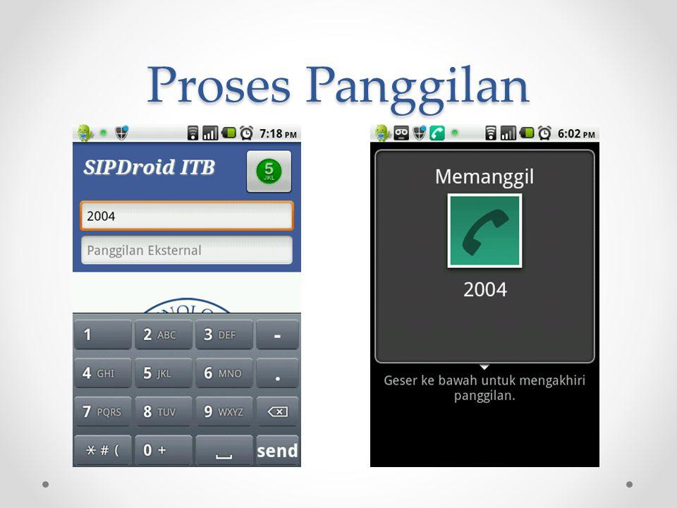 Proses Panggilan