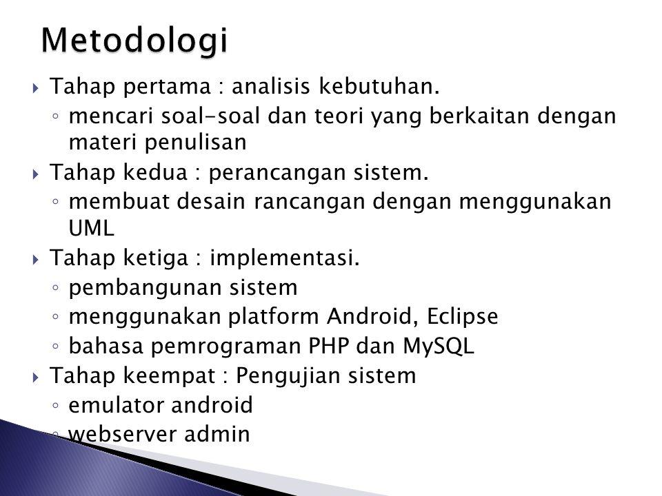  Bahasa Pemrograman Java  Sistem Operasi  Android Software Development Kit (Android SDK)  Integrated Development Environment (IDE) Eclipse 3.4 atau 3.5  Android Development Tools (ADT)  Web service