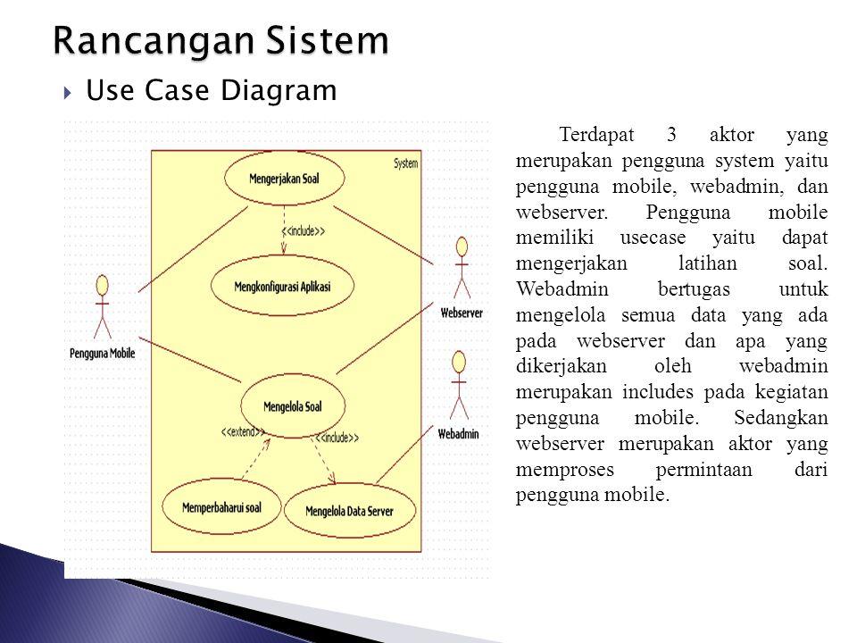  Use Case Diagram Terdapat 3 aktor yang merupakan pengguna system yaitu pengguna mobile, webadmin, dan webserver. Pengguna mobile memiliki usecase ya