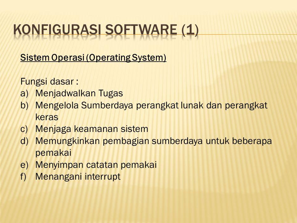 Sistem Operasi (Operating System) Fungsi dasar : a)Menjadwalkan Tugas b)Mengelola Sumberdaya perangkat lunak dan perangkat keras c)Menjaga keamanan si