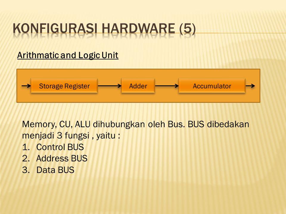 Arithmatic and Logic Unit Memory, CU, ALU dihubungkan oleh Bus. BUS dibedakan menjadi 3 fungsi, yaitu : 1.Control BUS 2.Address BUS 3.Data BUS