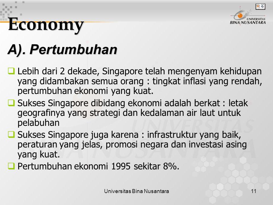 Universitas Bina Nusantara11 Economy A).