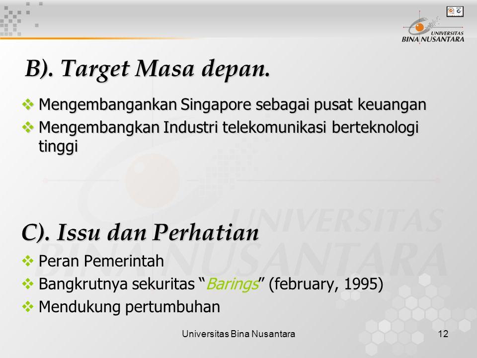Universitas Bina Nusantara12 B). Target Masa depan.