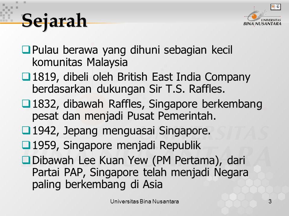 Universitas Bina Nusantara3 Sejarah  Pulau berawa yang dihuni sebagian kecil komunitas Malaysia  1819, dibeli oleh British East India Company berdasarkan dukungan Sir T.S.