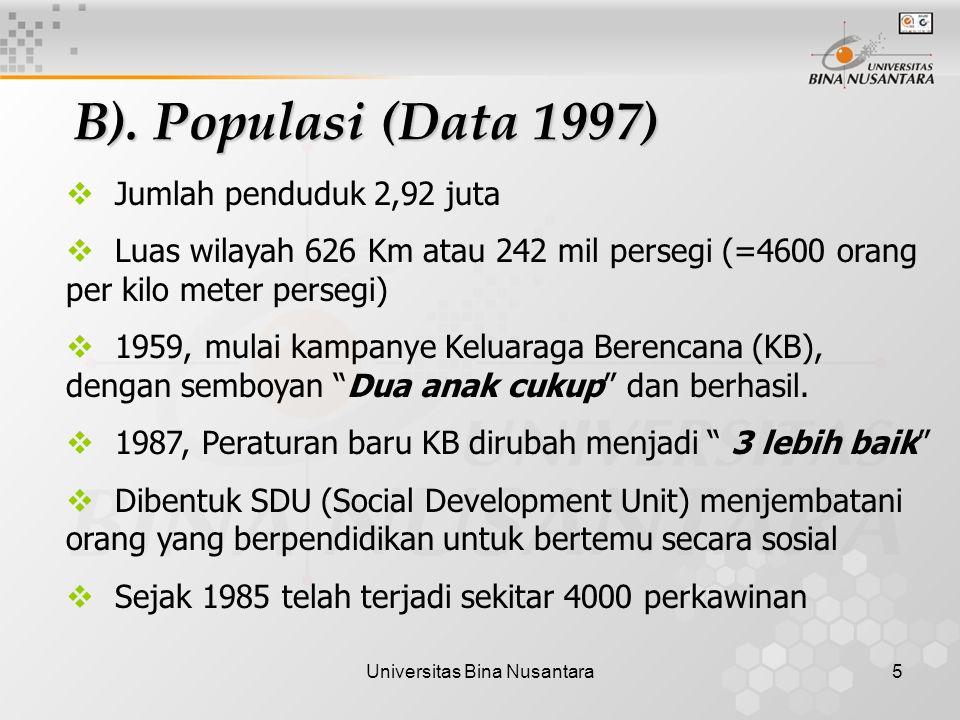 Universitas Bina Nusantara5 B).