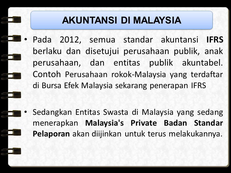 Untuk memfasilitasi perubahan bertahap ke IFRS, tanggal efektif untuk menerapkan FRS 139 Financial Instruments: Pengakuan dan Pengukuran (setara Malay