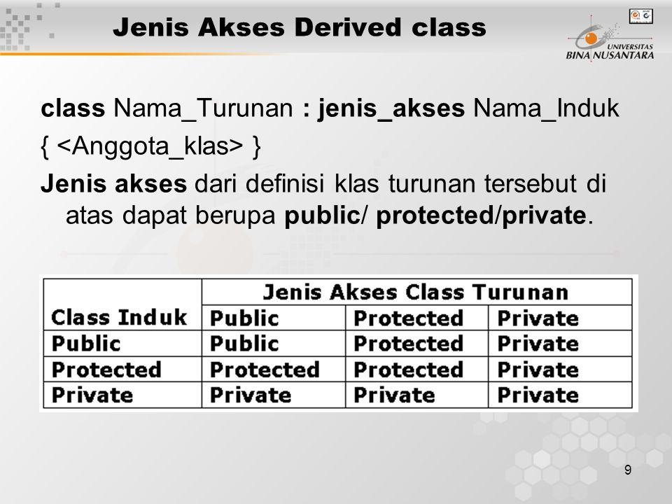 9 Jenis Akses Derived class class Nama_Turunan : jenis_akses Nama_Induk { } Jenis akses dari definisi klas turunan tersebut di atas dapat berupa public/ protected/private.