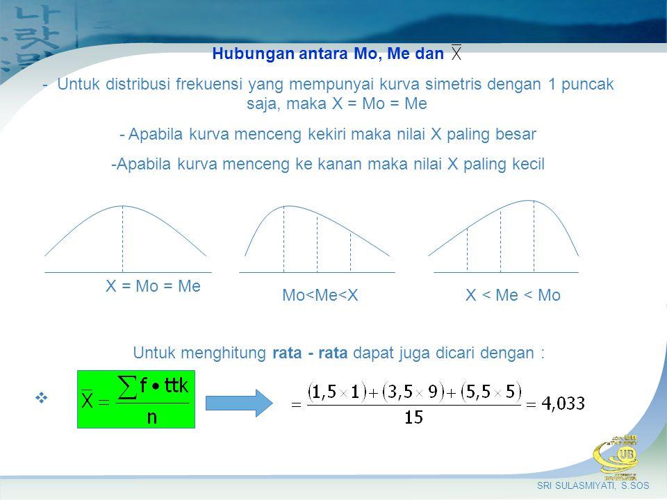 SRI SULASMIYATI, S.SOS Hubungan antara Mo, Me dan - Untuk distribusi frekuensi yang mempunyai kurva simetris dengan 1 puncak saja, maka X = Mo = Me -