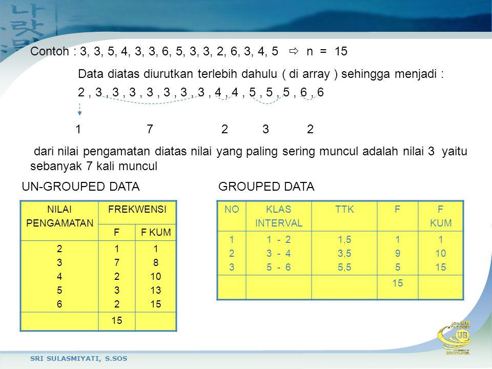 SRI SULASMIYATI, S.SOS Contoh : 3, 3, 5, 4, 3, 3, 6, 5, 3, 3, 2, 6, 3, 4, 5  n = 15 Data diatas diurutkan terlebih dahulu ( di array ) sehingga menja