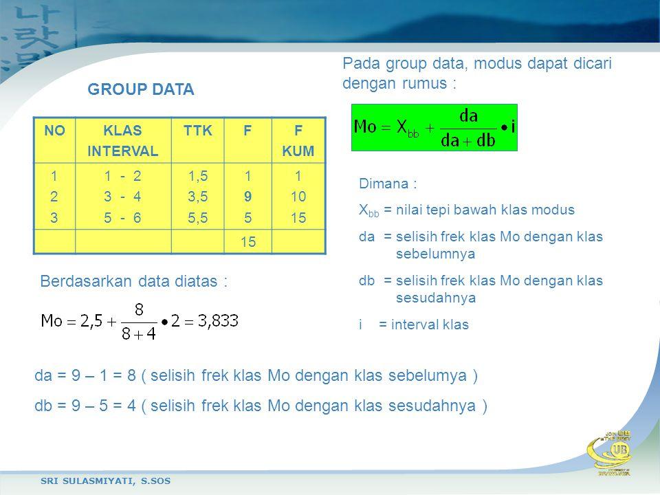 SRI SULASMIYATI, S.SOS GROUP DATA NOKLAS INTERVAL TTKFF KUM 123123 1 - 2 3 - 4 5 - 6 1,5 3,5 5,5 195195 1 10 15 Pada group data, modus dapat dicari de