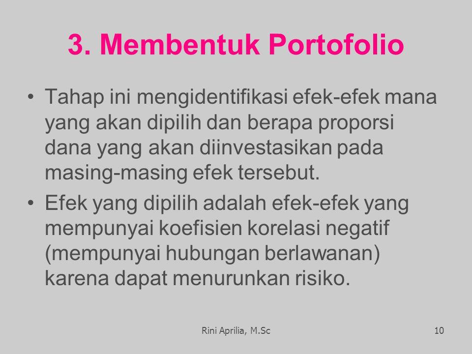 3. Membentuk Portofolio Tahap ini mengidentifikasi efek-efek mana yang akan dipilih dan berapa proporsi dana yang akan diinvestasikan pada masing-masi
