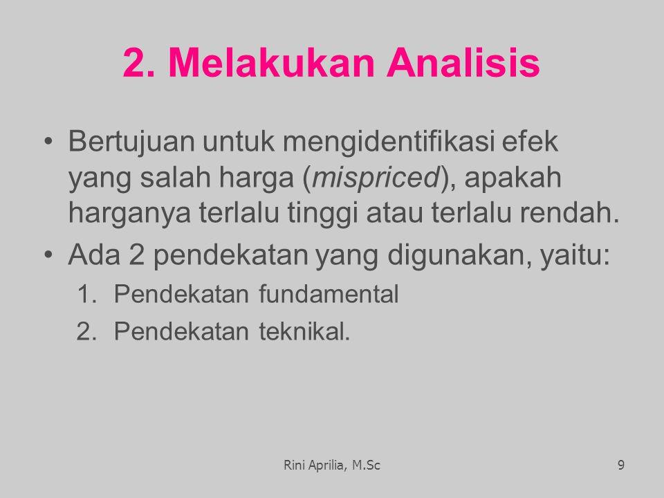 2. Melakukan Analisis Bertujuan untuk mengidentifikasi efek yang salah harga (mispriced), apakah harganya terlalu tinggi atau terlalu rendah. Ada 2 pe