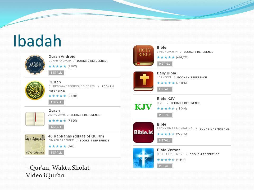 Ibadah - Qur'an, Waktu Sholat Video iQur'an