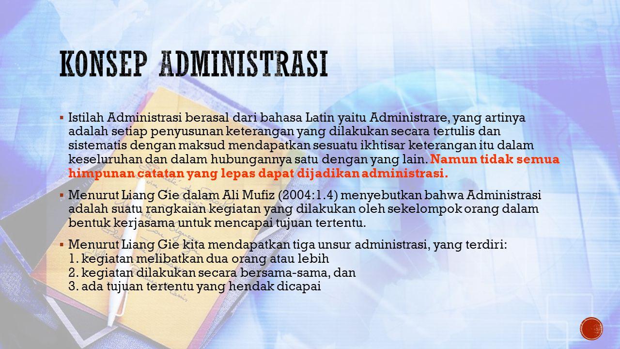  Istilah Administrasi berasal dari bahasa Latin yaitu Administrare, yang artinya adalah setiap penyusunan keterangan yang dilakukan secara tertulis d