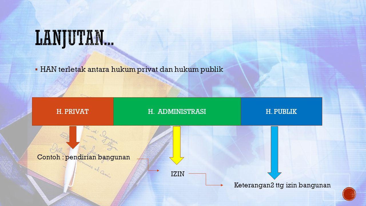  HAN terletak antara hukum privat dan hukum publik H. PRIVATH. ADMINISTRASIH. PUBLIK Contoh : pendirian bangunan IZIN Keterangan2 ttg izin bangunan