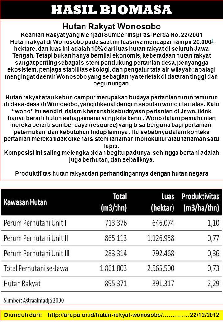 HASIL BIOMASA Hutan Rakyat Wonosobo Kearifan Rakyat yang Menjadi Sumber Inspirasi Perda No.
