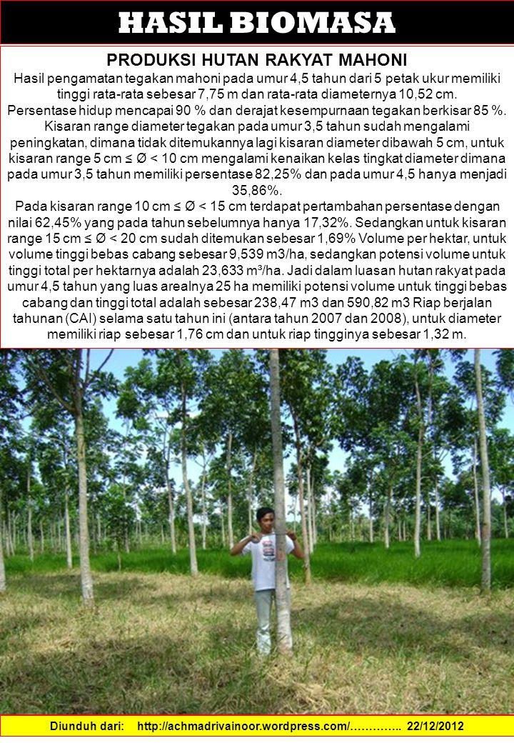 HASIL BIOMASA PRODUKSI HUTAN RAKYAT MAHONI Hasil pengamatan tegakan mahoni pada umur 4,5 tahun dari 5 petak ukur memiliki tinggi rata-rata sebesar 7,75 m dan rata-rata diameternya 10,52 cm.