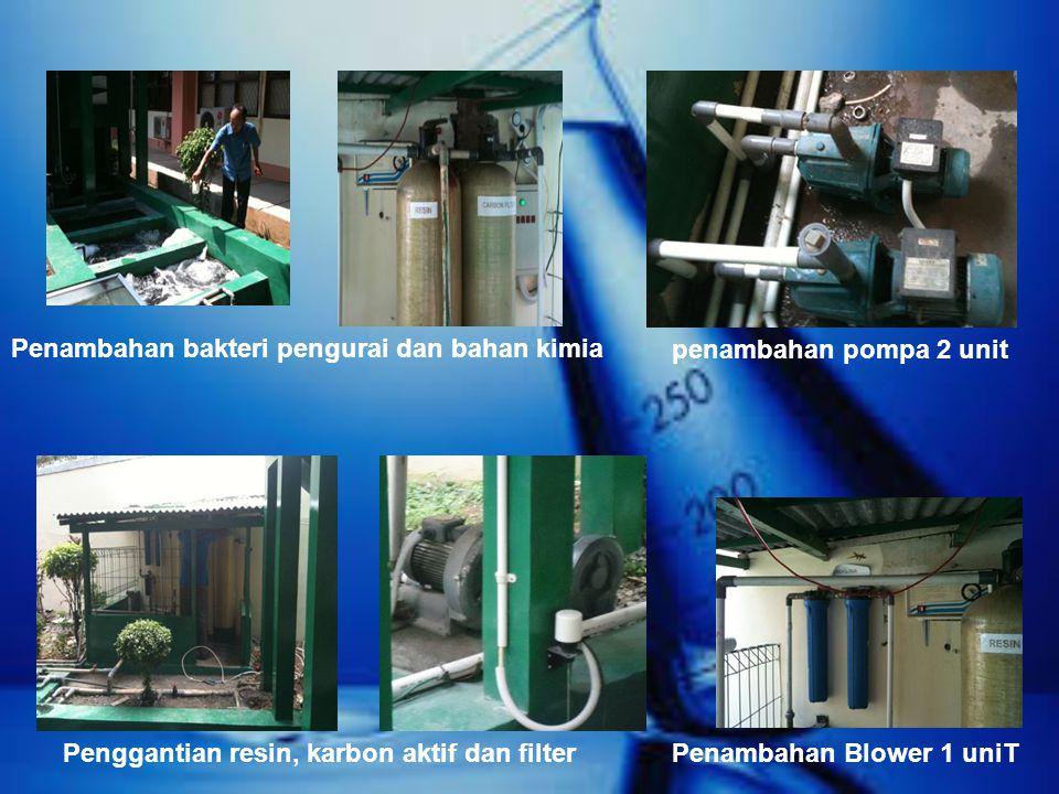 Penambahan bakteri pengurai dan bahan kimia penambahan pompa 2 unit Penggantian resin, karbon aktif dan filterPenambahan Blower 1 uniT