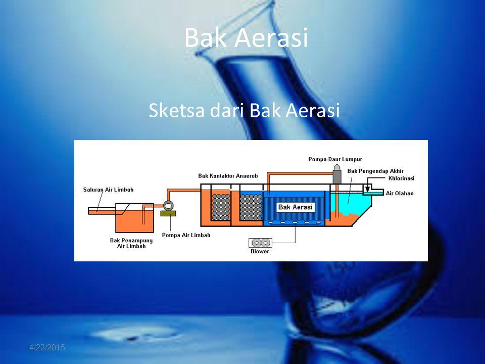Bak Aerasi Sketsa dari Bak Aerasi 4/22/2015