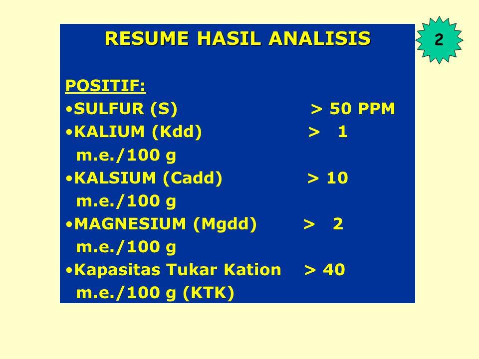 RESUME HASIL ANALISIS POSITIF: SULFUR (S) > 50 PPM KALIUM (Kdd) > 1 m.e./100 g KALSIUM (Cadd) > 10 m.e./100 g MAGNESIUM (Mgdd) > 2 m.e./100 g Kapasitas Tukar Kation > 40 m.e./100 g (KTK) 2