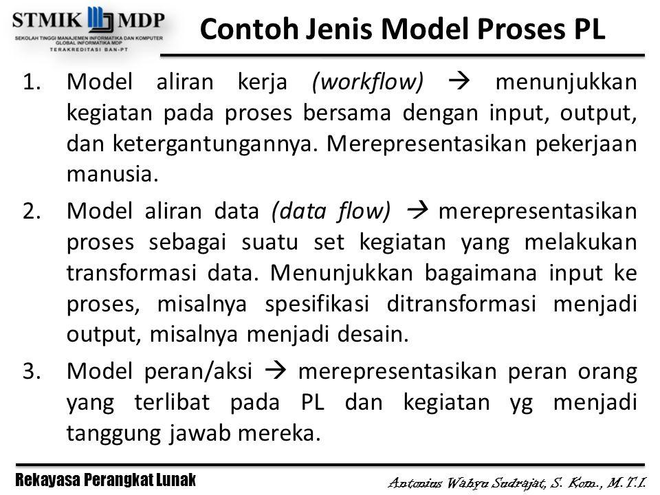 Rekayasa Perangkat Lunak Antonius Wahyu Sudrajat, S. Kom., M.T.I. Contoh Jenis Model Proses PL 1.Model aliran kerja (workflow)  menunjukkan kegiatan