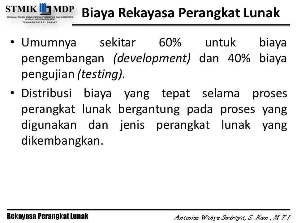 Rekayasa Perangkat Lunak Antonius Wahyu Sudrajat, S. Kom., M.T.I. Biaya Rekayasa Perangkat Lunak Umumnya sekitar 60% untuk biaya pengembangan (develop