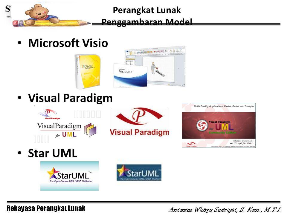 Rekayasa Perangkat Lunak Antonius Wahyu Sudrajat, S. Kom., M.T.I. Perangkat Lunak Penggambaran Model Microsoft Visio Visual Paradigm Star UML