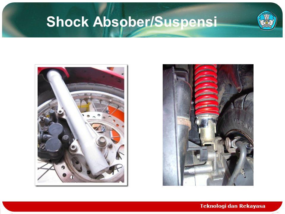 Teknologi dan Rekayasa Shock Absober/Suspensi