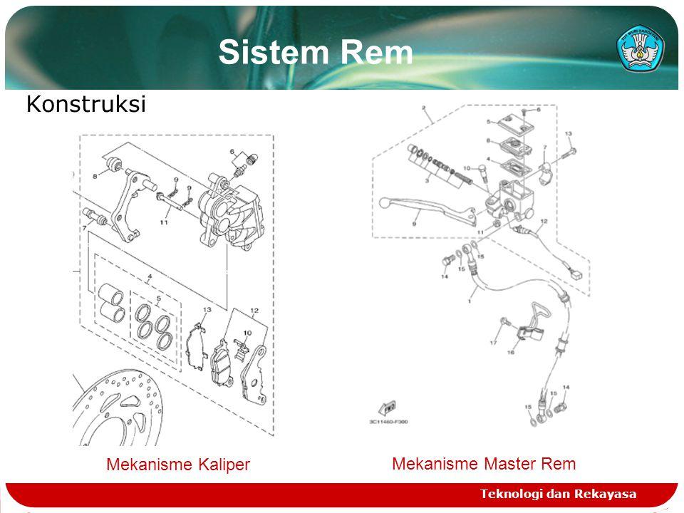 Teknologi dan Rekayasa Sistem Rem Konstruksi Mekanisme Master Rem Mekanisme Kaliper