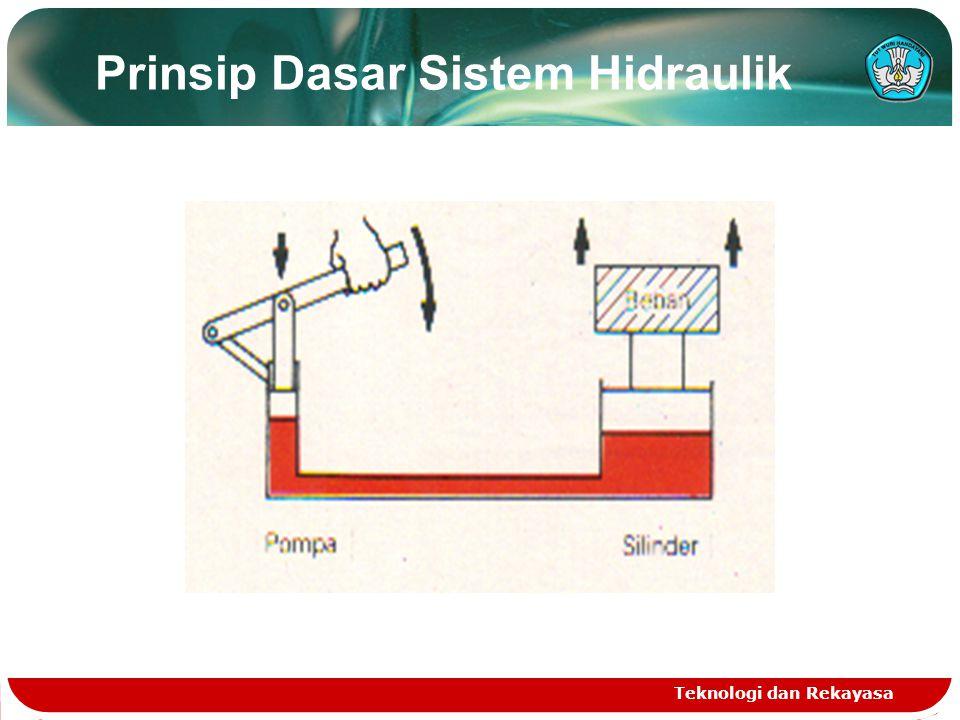 Teknologi dan Rekayasa Alur Kerja Sistem Hidrolik SUMBER ENERGI MEKANI K HASIL BERUPA ENERGI MEKANIK PENGUBAH ENERGI MEKANIK MENJADI ENERGI HIDRULIC PENGUBAH ENERGI HYDRAULIC MENJADI MEKANIK FLUIDA