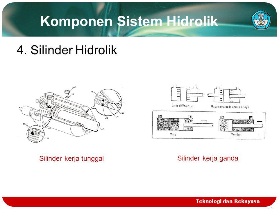 Teknologi dan Rekayasa 4. Silinder Hidrolik Komponen Sistem Hidrolik Silinder kerja tunggal Silinder kerja ganda