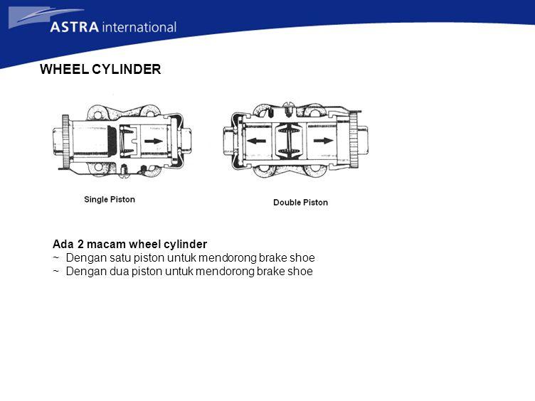WHEEL CYLINDER Ada 2 macam wheel cylinder ~ Dengan satu piston untuk mendorong brake shoe ~ Dengan dua piston untuk mendorong brake shoe