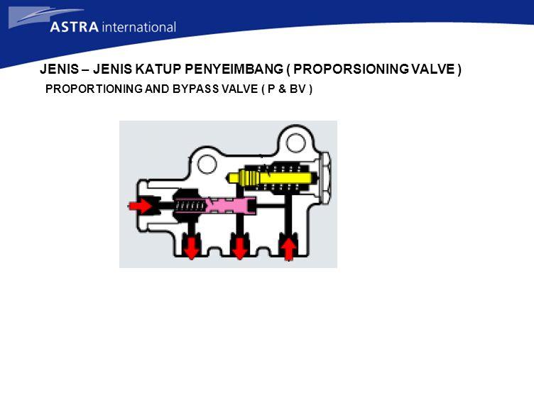 JENIS – JENIS KATUP PENYEIMBANG ( PROPORSIONING VALVE ) PROPORTIONING AND BYPASS VALVE ( P & BV )