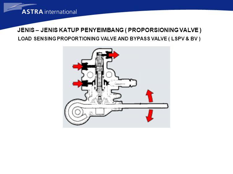JENIS – JENIS KATUP PENYEIMBANG ( PROPORSIONING VALVE ) LOAD SENSING PROPORTIONING VALVE AND BYPASS VALVE ( LSPV & BV )