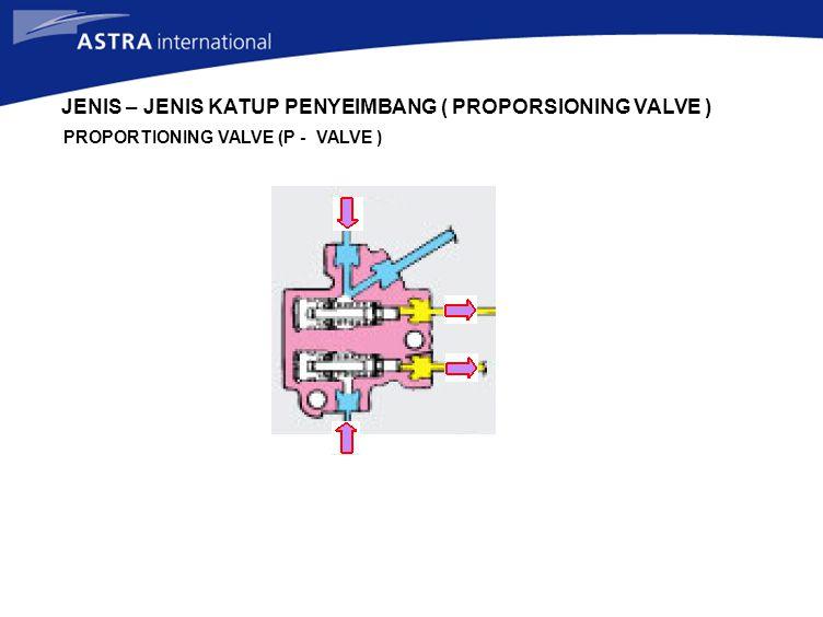 JENIS – JENIS KATUP PENYEIMBANG ( PROPORSIONING VALVE ) PROPORTIONING VALVE (P - VALVE )