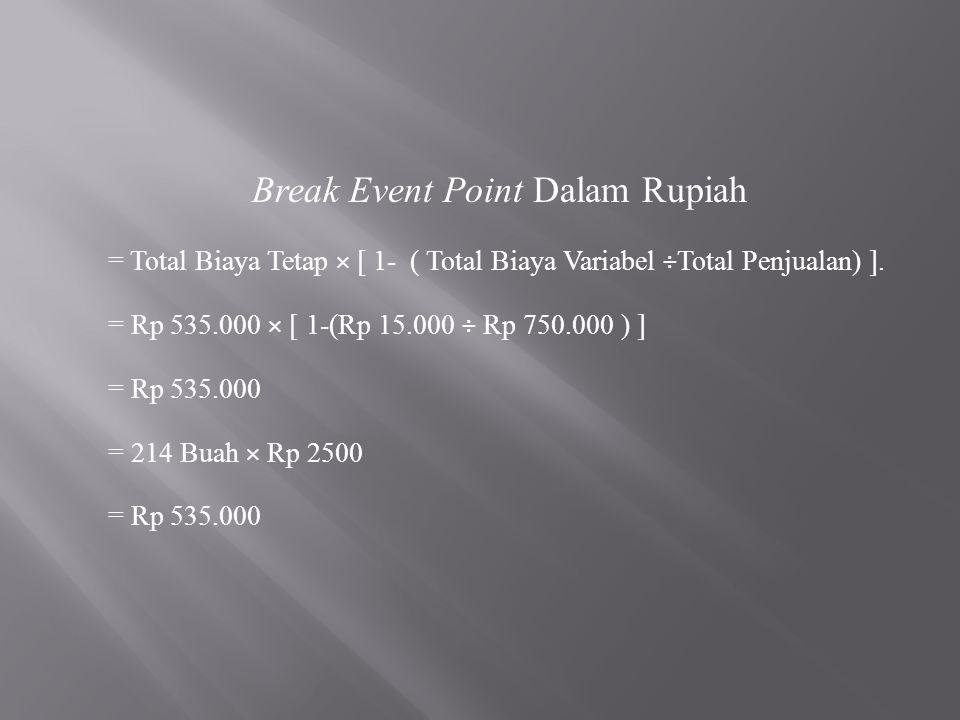 Break Event Point Dalam Rupiah = Total Biaya Tetap × [ 1- ( Total Biaya Variabel ÷Total Penjualan) ]. = Rp 535.000 × [ 1-(Rp 15.000 ÷ Rp 750.000 ) ] =